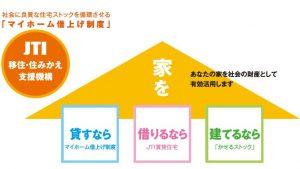 移住・住み替え支援機構(JIT)