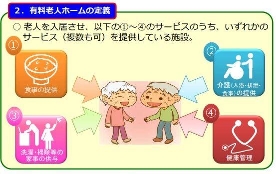 高齢者施設 有料老人ホームとは