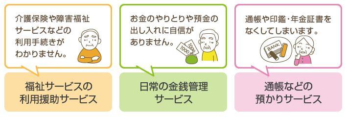 兵庫県の高齢者支援窓口